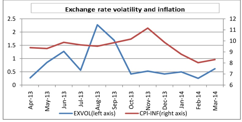 Introduction to the Cboe Interest Rate Swap Volatility Index